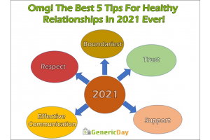 Omg! The Best 5 Tips for Healthy Relationships in 2021 Ever!